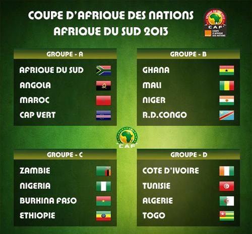 Can 2013 j 6 le calendrier les potins africa top sports - Coupe afrique des nations ...