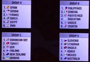 poules coupe du monde FIBA_Espagne 2014