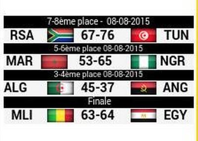afrobasket u16_2015