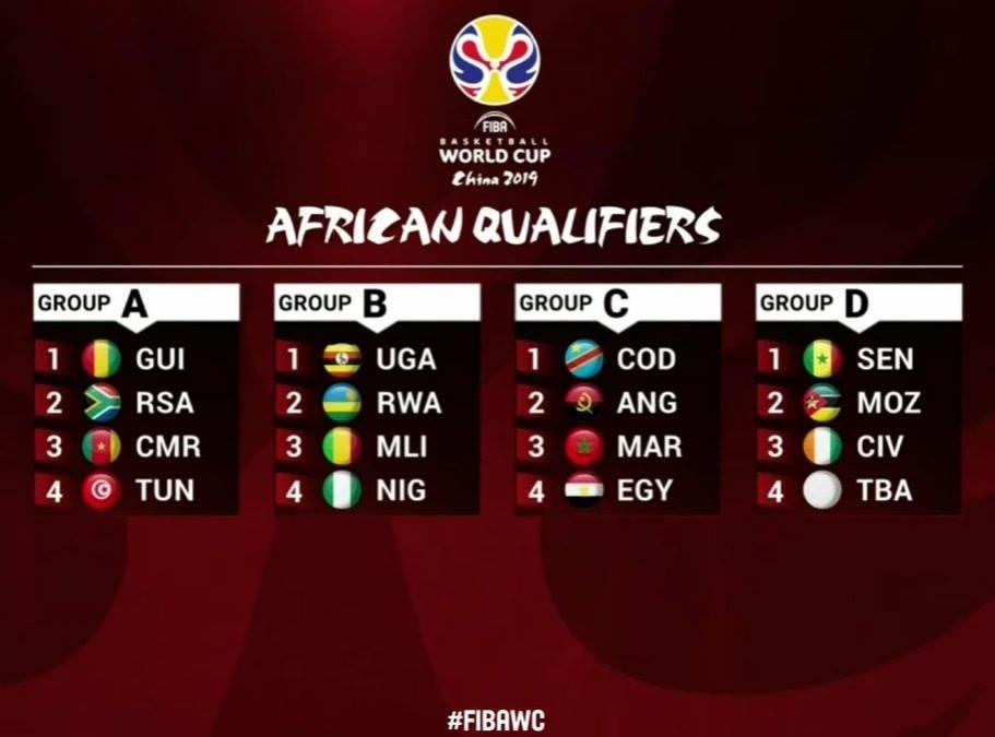 Coupe du monde 2019 basket ball le tirage au sort zone afrique - Qualification coupe du monde afrique ...