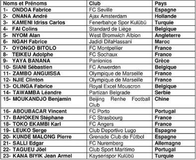 Liste camerounais