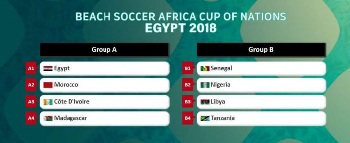 Beach-Soccer-Africa-Cup-of-Nations-2018-draw-