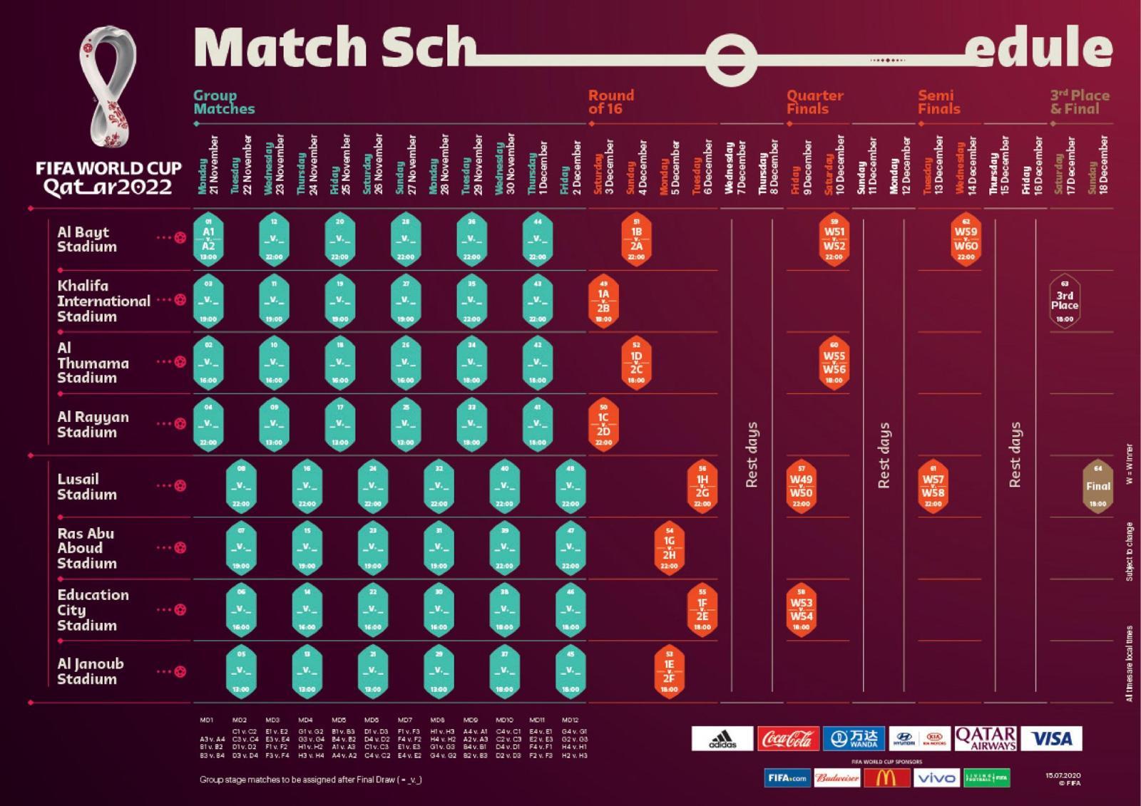Calendrier Mondial 2022 Mondial 2022 : le calendrier de la compétition confirmé